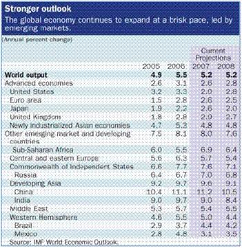 global_growth.jpg