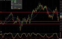 Crude oil futures chart, January 15, 2014