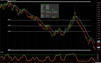 Sugar Futures chart for January 16, 2014