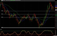 Natural Gas Futures chart for January 8, 2014