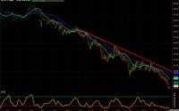 Soybean oil futures chart for January 9, 2013