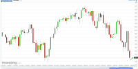 NASDAQ 100 Futures (Daily chart), April 13, 2014