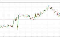 S&P 500 Futures Overview - Option Queen