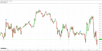 S&P 500 Futures - Dec 15 - option queen letter
