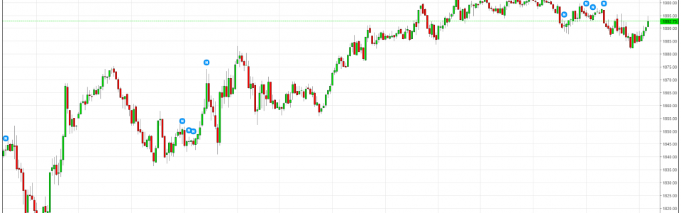 S&P 500 Futures - Mar 16 - Option Queen meets Confucius