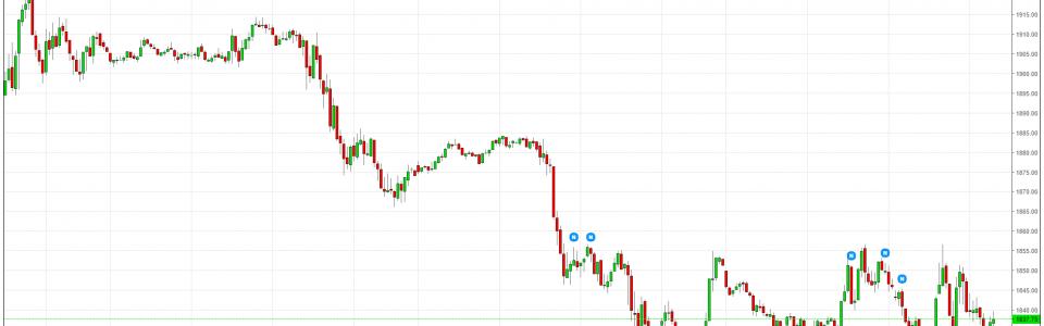 S&P 500 Futures - Option Queen Gold